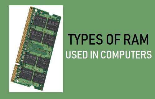 Tipos de RAM utilizados en las computadoras